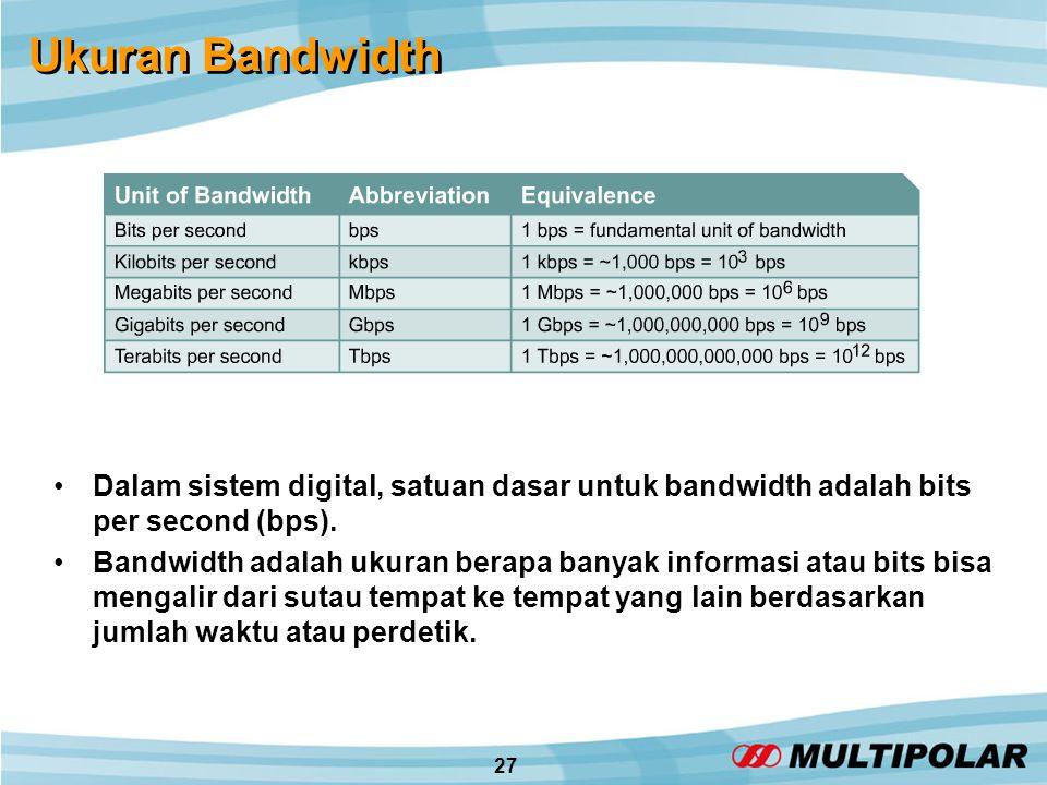 27 Ukuran Bandwidth •Dalam sistem digital, satuan dasar untuk bandwidth adalah bits per second (bps).