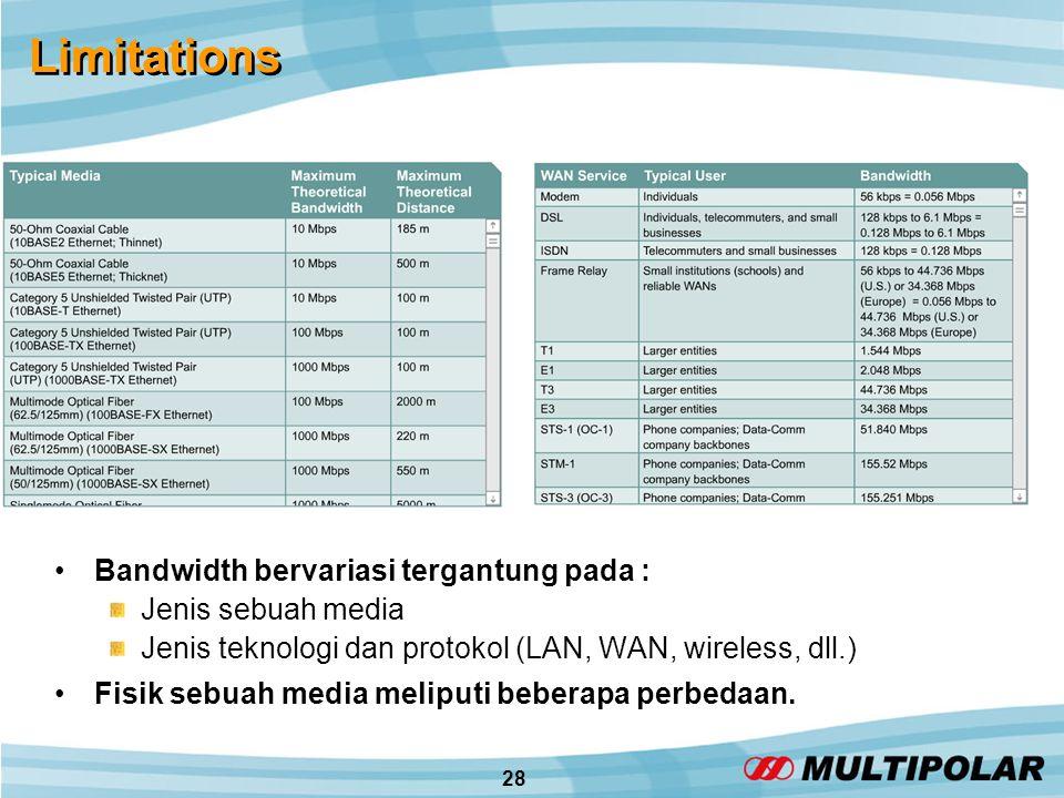 28 Limitations •Bandwidth bervariasi tergantung pada : Jenis sebuah media Jenis teknologi dan protokol (LAN, WAN, wireless, dll.) •Fisik sebuah media meliputi beberapa perbedaan.
