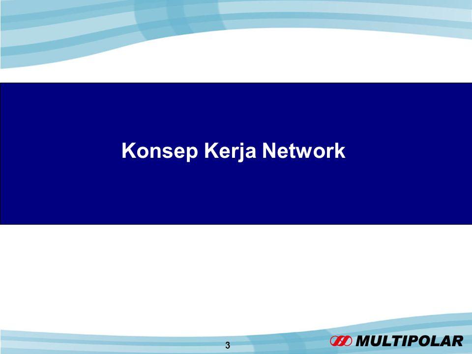 3 Konsep Kerja Network