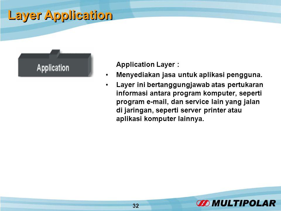 32 Layer Application Application Layer : •Menyediakan jasa untuk aplikasi pengguna.