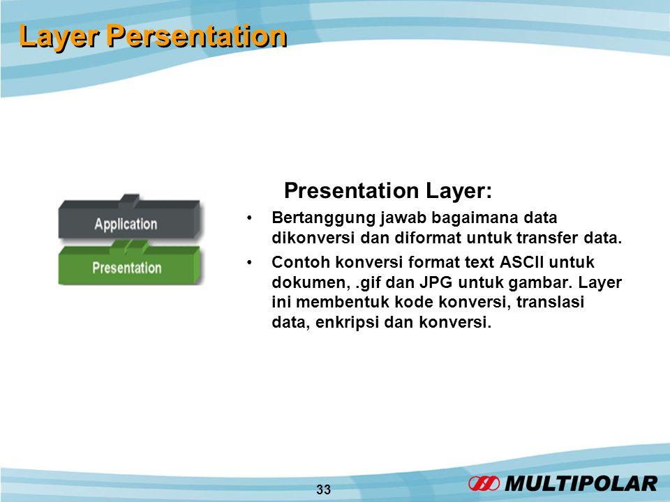 33 Layer Persentation Presentation Layer: •Bertanggung jawab bagaimana data dikonversi dan diformat untuk transfer data.