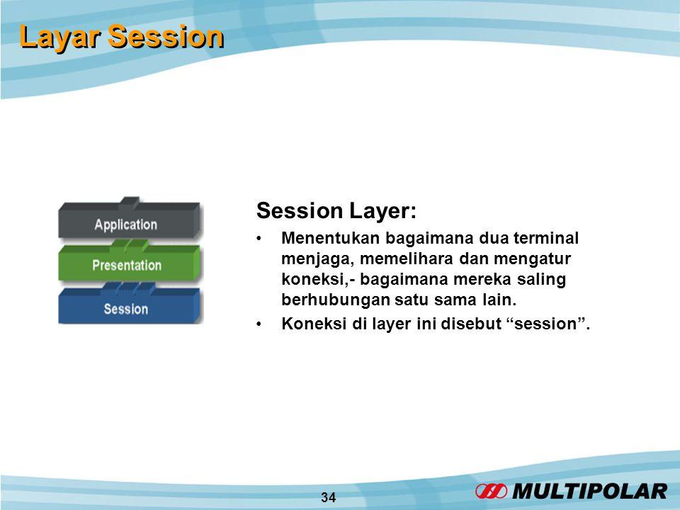 34 Layar Session Session Layer: •Menentukan bagaimana dua terminal menjaga, memelihara dan mengatur koneksi,- bagaimana mereka saling berhubungan satu sama lain.