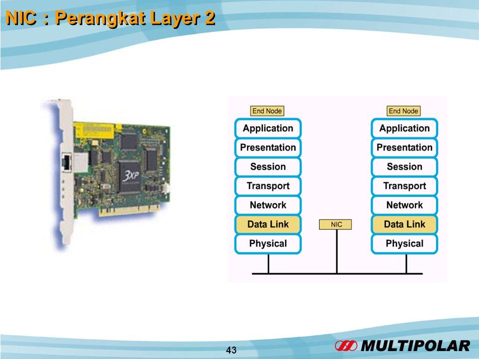 43 NIC : Perangkat Layer 2