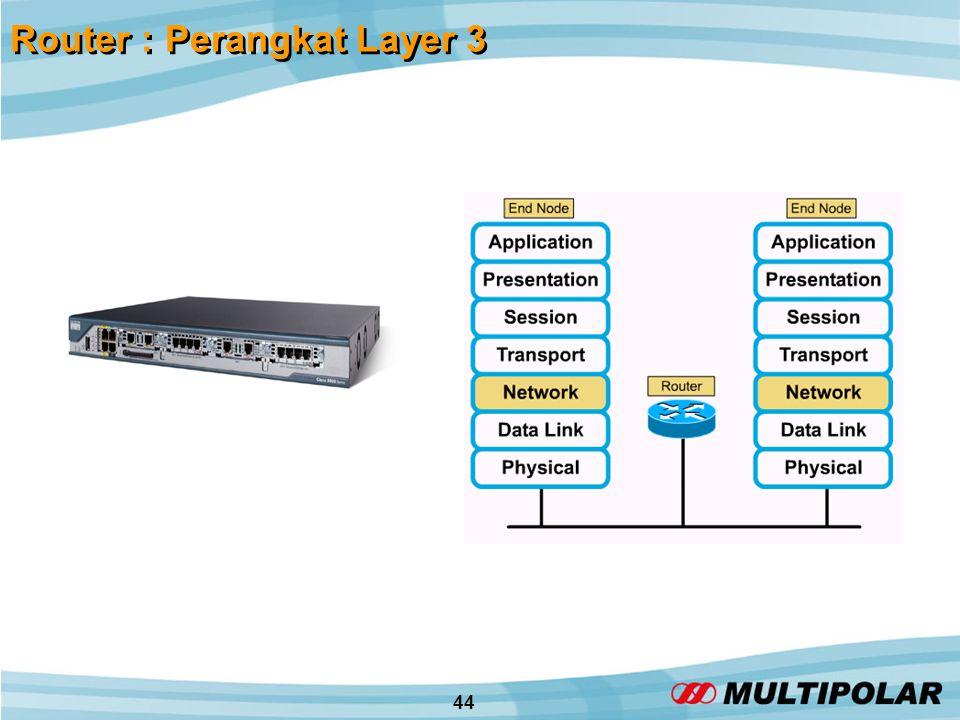 44 Router : Perangkat Layer 3