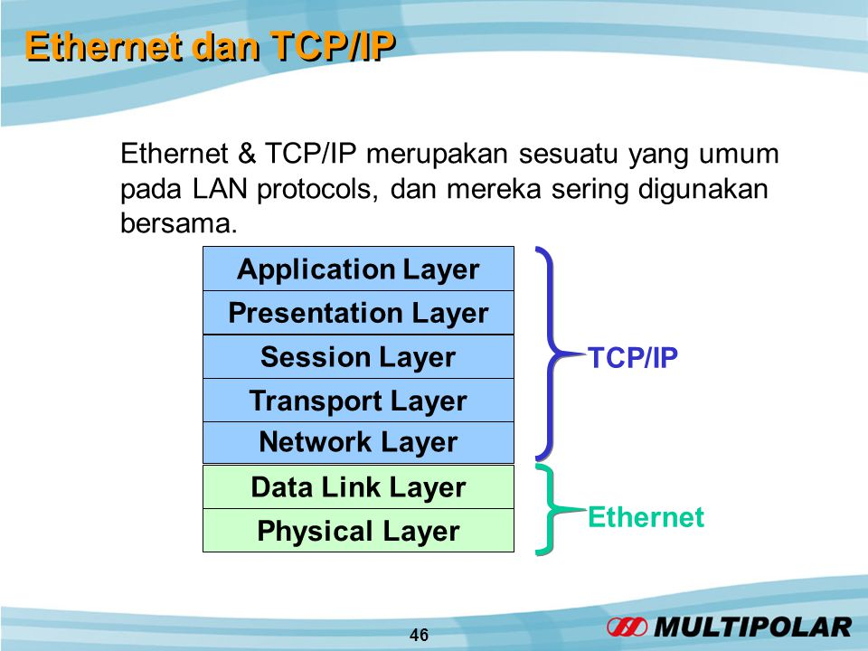 46 Ethernet dan TCP/IP Ethernet & TCP/IP merupakan sesuatu yang umum pada LAN protocols, dan mereka sering digunakan bersama.