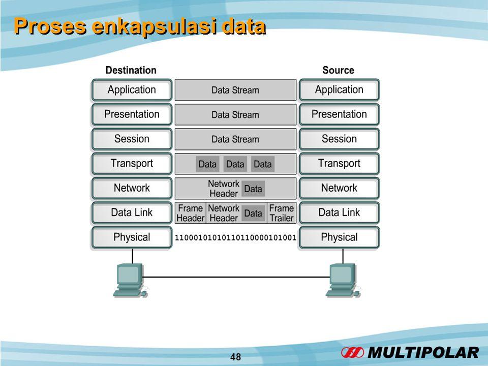 48 Proses enkapsulasi data
