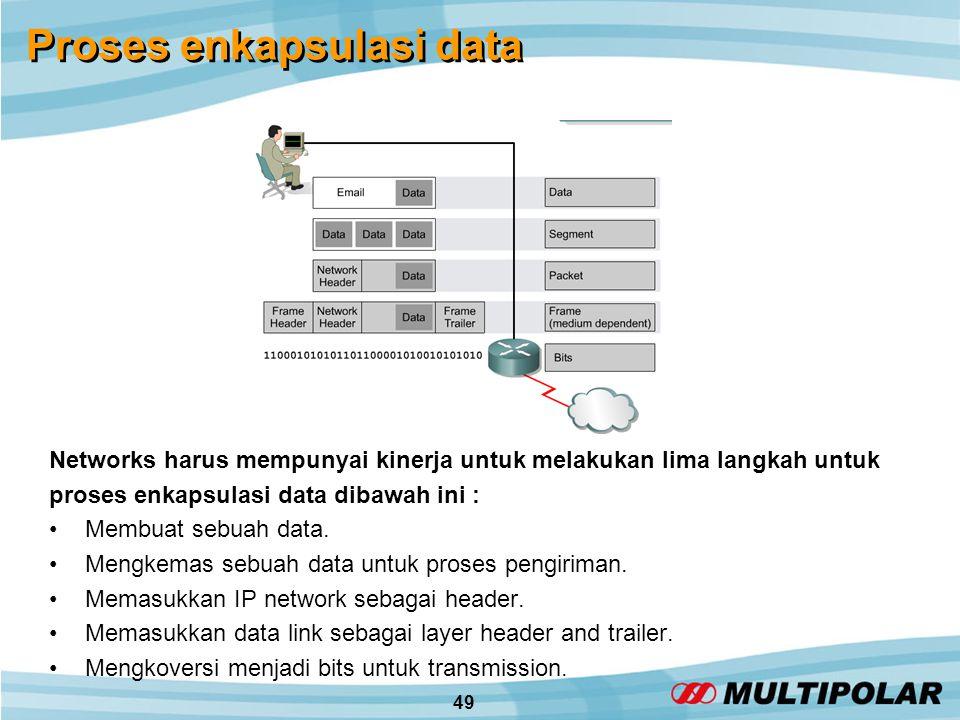 49 Proses enkapsulasi data Networks harus mempunyai kinerja untuk melakukan lima langkah untuk proses enkapsulasi data dibawah ini : •Membuat sebuah data.