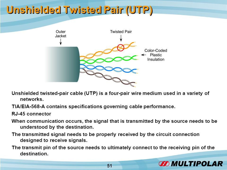 51 Unshielded Twisted Pair (UTP) Unshielded twisted-pair cable (UTP) is a four-pair wire medium used in a variety of networks.