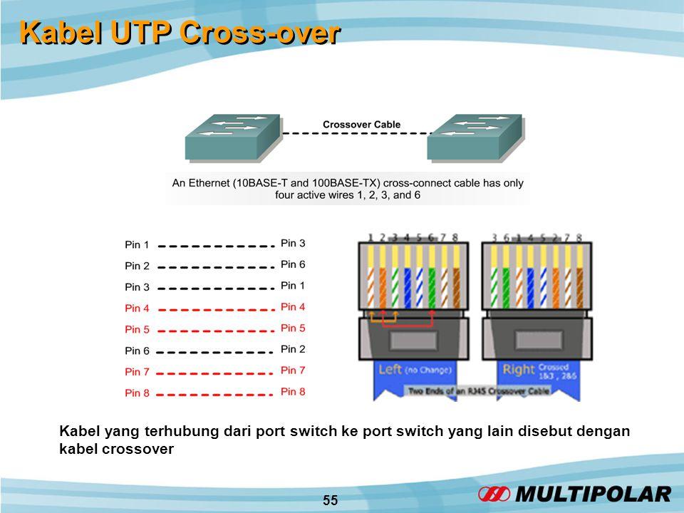 55 Kabel UTP Cross-over Kabel yang terhubung dari port switch ke port switch yang lain disebut dengan kabel crossover