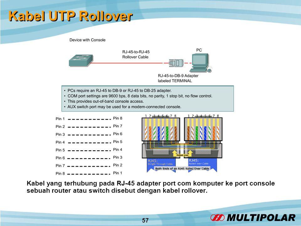 57 Kabel UTP Rollover Kabel yang terhubung pada RJ-45 adapter port com komputer ke port console sebuah router atau switch disebut dengan kabel rollover.