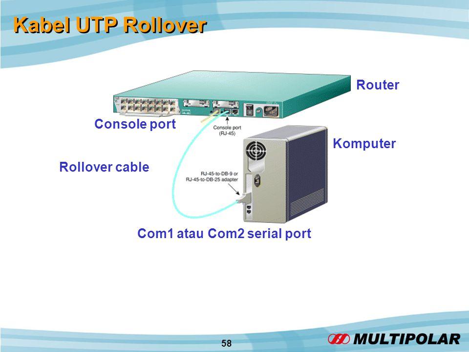 58 Kabel UTP Rollover Rollover cable Console port Com1 atau Com2 serial port Komputer Router