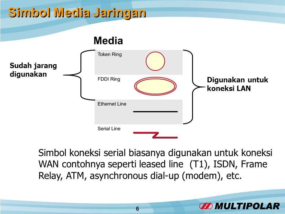 37 Layer Data Link Data Link Layer: •Menyediakan link untuk data, memaketkannya menjadi frame yang berhubungan dengan hardware kemudian diangkut melalui media.