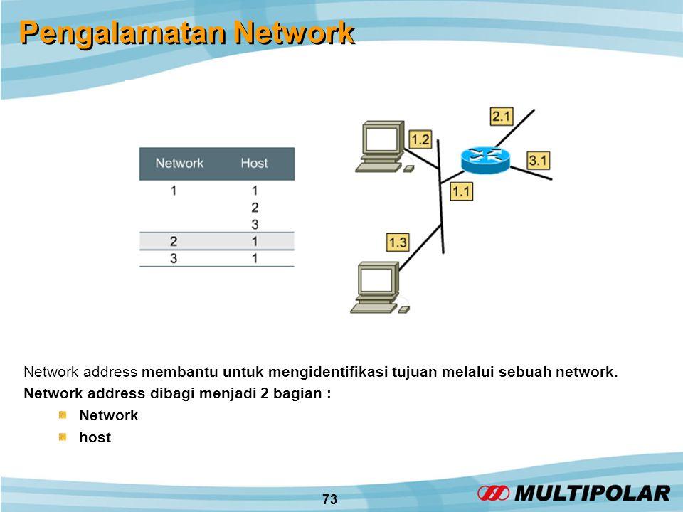 73 Pengalamatan Network Network address membantu untuk mengidentifikasi tujuan melalui sebuah network.