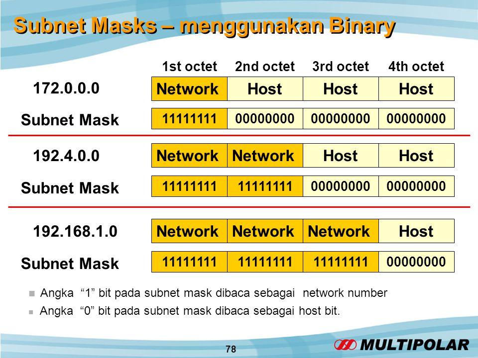 78 Subnet Masks – menggunakan Binary Subnet Mask 1111111100000000 11111111 00000000 11111111 00000000  Angka 1 bit pada subnet mask dibaca sebagai network number  Angka 0 bit pada subnet mask dibaca sebagai host bit.