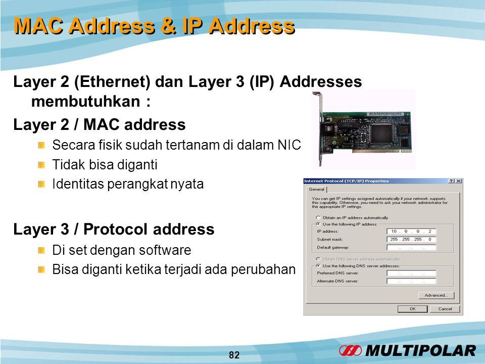 82 MAC Address & IP Address Layer 2 (Ethernet) dan Layer 3 (IP) Addresses membutuhkan : Layer 2 / MAC address Secara fisik sudah tertanam di dalam NIC Tidak bisa diganti Identitas perangkat nyata Layer 3 / Protocol address Di set dengan software Bisa diganti ketika terjadi ada perubahan