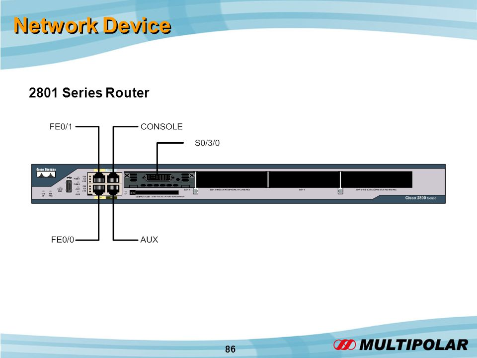 86 Network Device 2801 Series Router