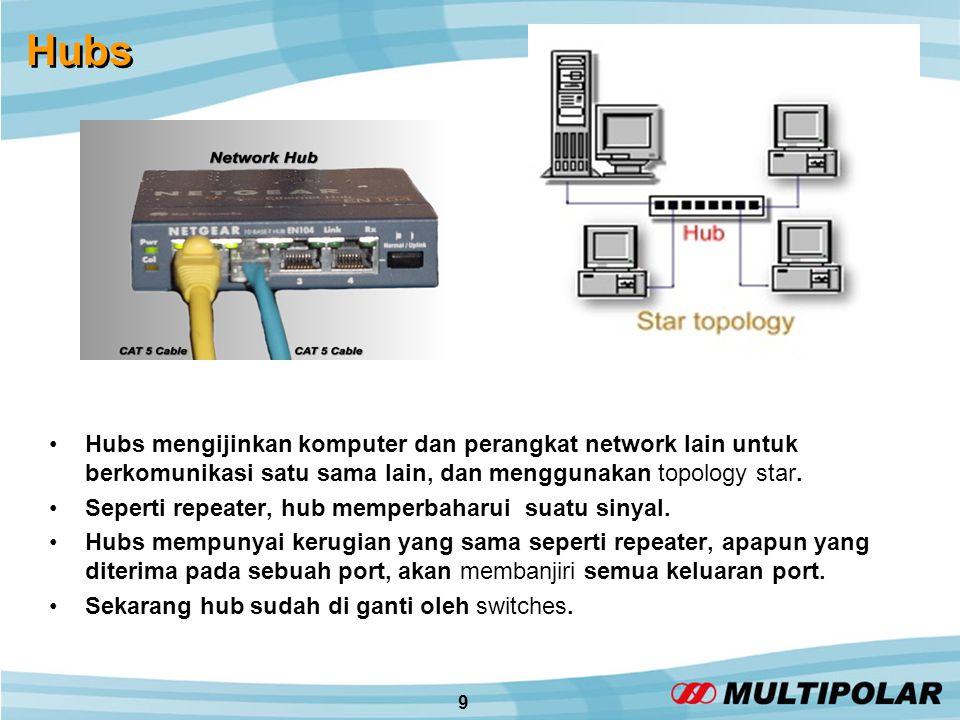 9 Hubs •Hubs mengijinkan komputer dan perangkat network lain untuk berkomunikasi satu sama lain, dan menggunakan topology star.