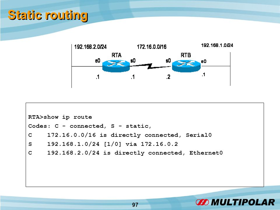 97 Static routing RTA>show ip route Codes: C - connected, S - static, C 172.16.0.0/16 is directly connected, Serial0 S 192.168.1.0/24 [1/0] via 172.16.0.2 C 192.168.2.0/24 is directly connected, Ethernet0