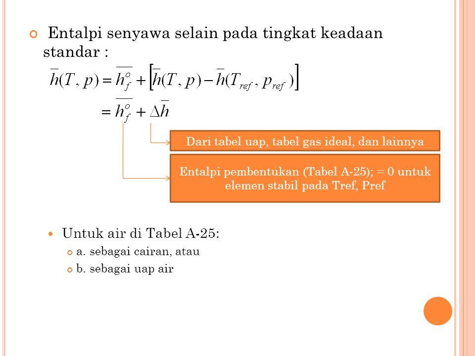 Entalpi senyawa selain pada tingkat keadaan standar :  Untuk air di Tabel A-25: a. sebagai cairan, atau b. sebagai uap air Dari tabel uap, tabel gas