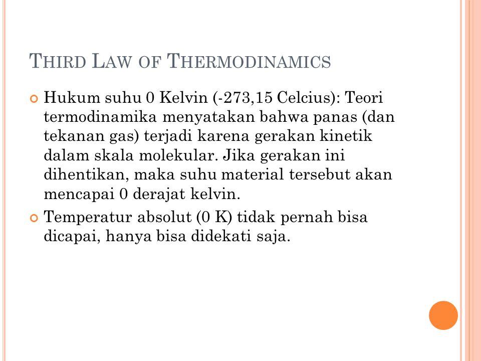 T HIRD L AW OF T HERMODINAMICS Hukum suhu 0 Kelvin (-273,15 Celcius): Teori termodinamika menyatakan bahwa panas (dan tekanan gas) terjadi karena gera