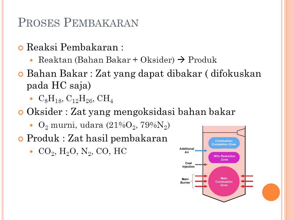 P ROSES P EMBAKARAN Reaksi Pembakaran :  Reaktan (Bahan Bakar + Oksider)  Produk Bahan Bakar : Zat yang dapat dibakar ( difokuskan pada HC saja)  C 8 H 18, C 12 H 26, CH 4 Oksider : Zat yang mengoksidasi bahan bakar  O 2 murni, udara (21%O 2, 79%N 2 ) Produk : Zat hasil pembakaran  CO 2, H 2 O, N 2, CO, HC