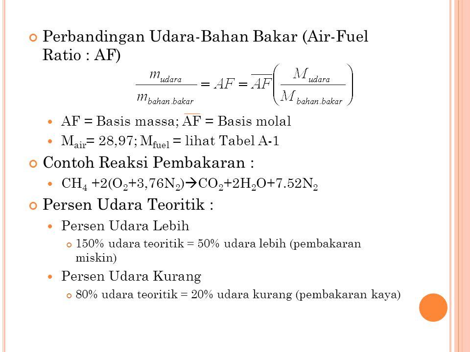 Perbandingan Udara-Bahan Bakar (Air-Fuel Ratio : AF)  AF = Basis massa; AF = Basis molal  M air = 28,97; M fuel = lihat Tabel A-1 Contoh Reaksi Pemb