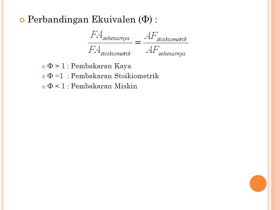 Perbandingan Ekuivalen (Φ) : Φ > 1 : Pembakaran Kaya Φ =1 : Pembakaran Stoikiometrik Φ < 1 : Pembakaran Miskin