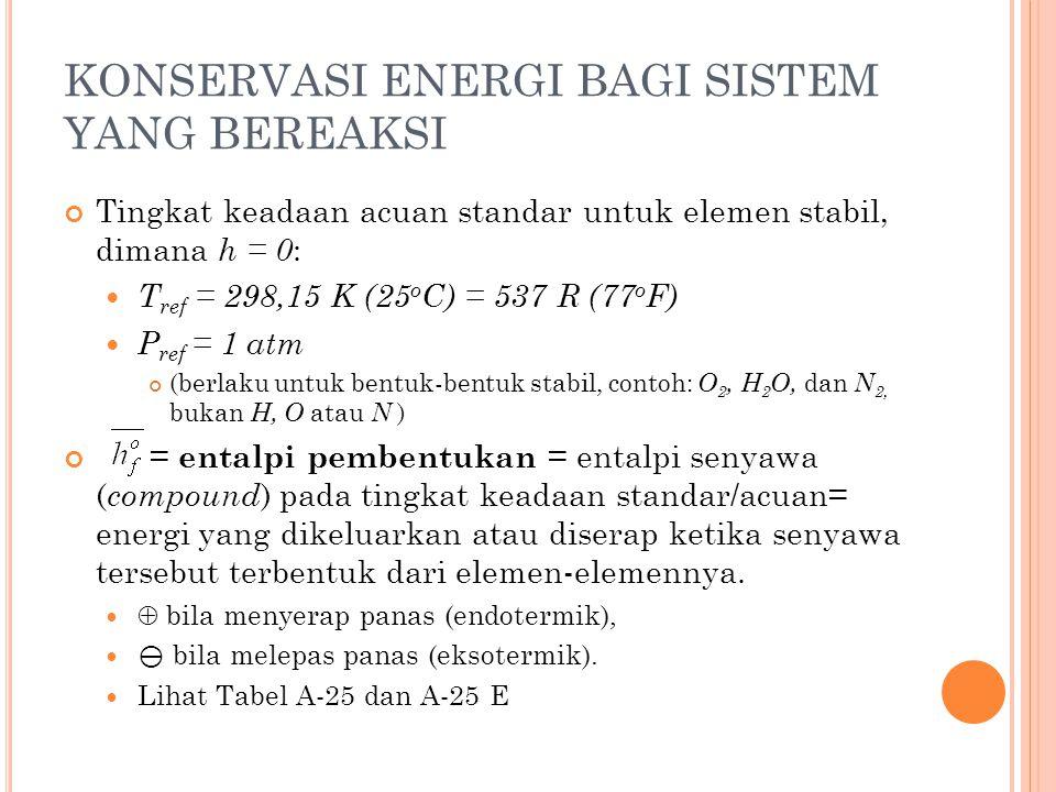 KONSERVASI ENERGI BAGI SISTEM YANG BEREAKSI Tingkat keadaan acuan standar untuk elemen stabil, dimana h = 0 :  T ref = 298,15 K (25 o C) = 537 R (77