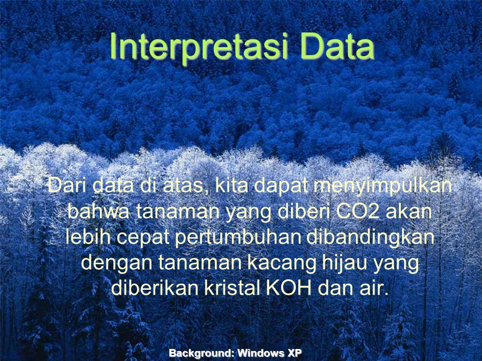 Background:rochmatsukabis.word press.com Interpretasi Data Dari data di atas, kita dapat menyimpulkan bahwa tanaman yang diberi CO2 akan lebih cepat p