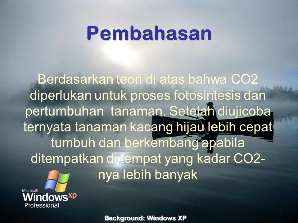 Background:rochmatsukabis.word press.com Pembahasan Berdasarkan teori di atas bahwa CO2 diperlukan untuk proses fotosintesis dan pertumbuhan tanaman.