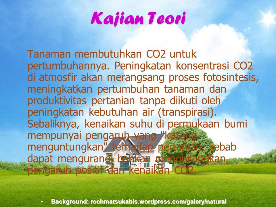 Background:rochmatsukabis.word press.com Kajian Teori Tanaman membutuhkan CO2 untuk pertumbuhannya. Peningkatan konsentrasi CO2 di atmosfir akan meran