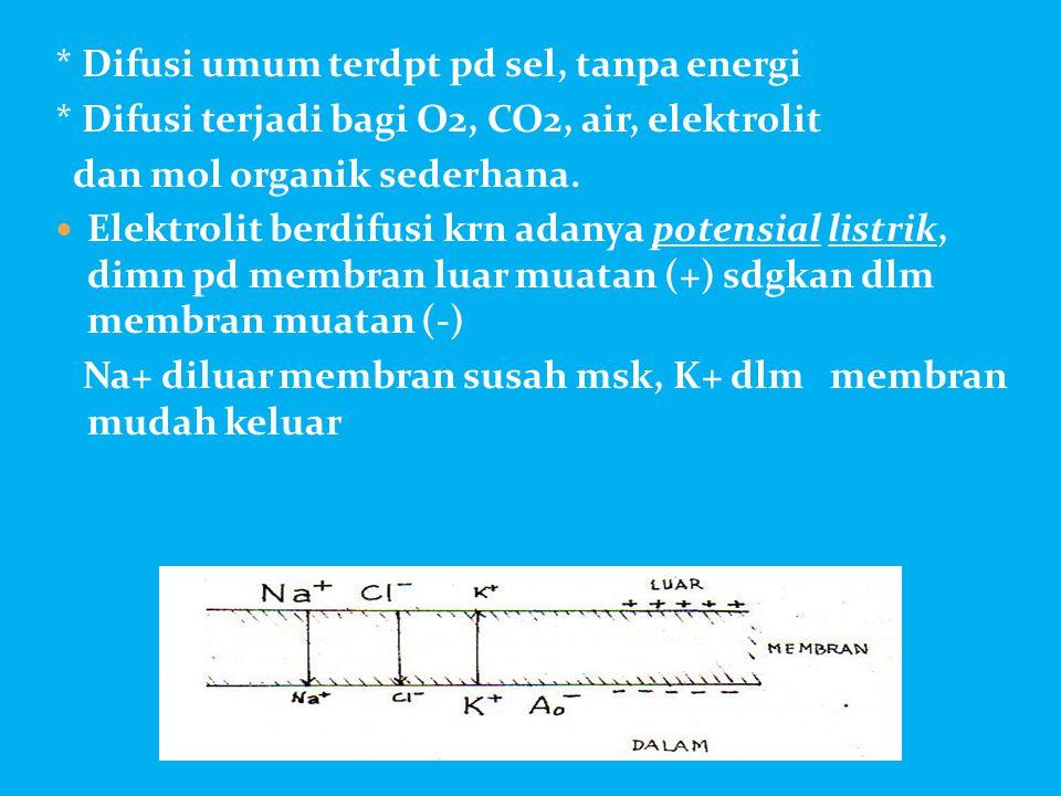 * Difusi umum terdpt pd sel, tanpa energi * Difusi terjadi bagi O2, CO2, air, elektrolit dan mol organik sederhana.  Elektrolit berdifusi krn adanya