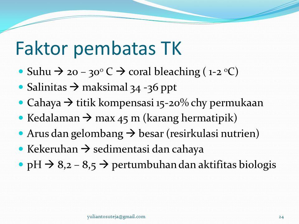 Faktor pembatas TK  Suhu  20 – 30 o C  coral bleaching ( 1-2 o C)  Salinitas  maksimal 34 -36 ppt  Cahaya  titik kompensasi 15-20% chy permukaa