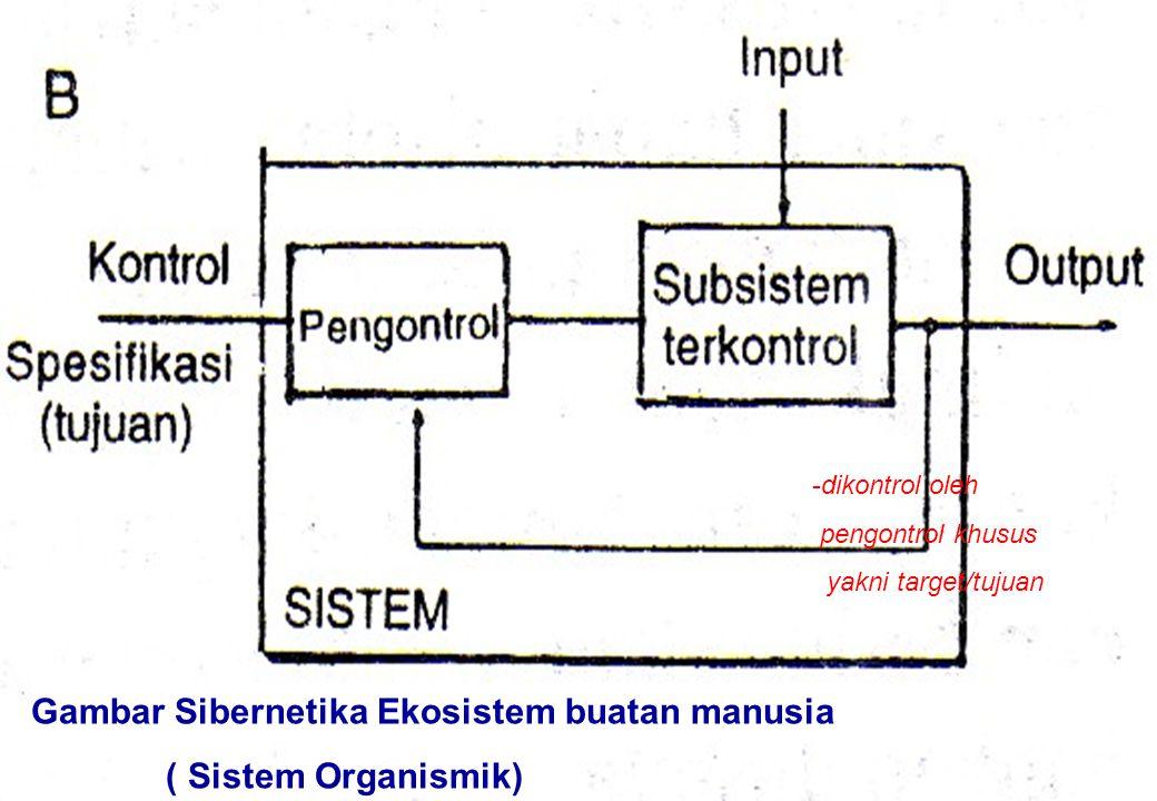 26 Gambar Sibernetika Ekosistem buatan manusia ( Sistem Organismik) -dikontrol oleh pengontrol khusus yakni target/tujuan