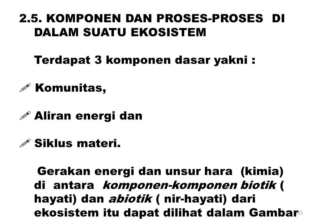 45 2.5. KOMPONEN DAN PROSES-PROSES DI DALAM SUATU EKOSISTEM Terdapat 3 komponen dasar yakni :  Komunitas,  Aliran energi dan  Siklus materi. Geraka