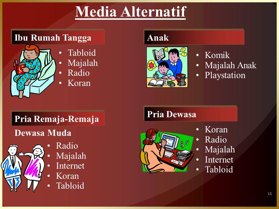15 Media Alternatif Dewasa Muda Pria Remaja-Remaja •Radio •Majalah •Internet •Koran •Tabloid Ibu Rumah Tangga •Tabloid •Majalah •Radio •Koran Anak •Komik •Majalah Anak •Playstation •Koran •Radio •Majalah •Internet •Tabloid Pria Dewasa