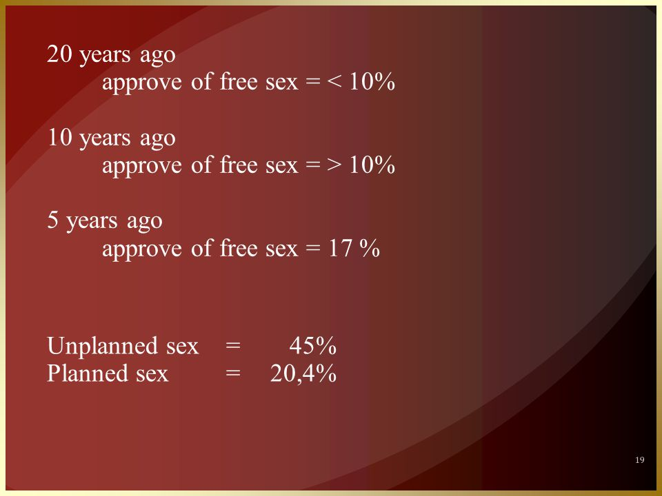 19 20 years ago approve of free sex = < 10% 10 years ago approve of free sex = > 10% 5 years ago approve of free sex = 17 % Unplanned sex = 45% Planne