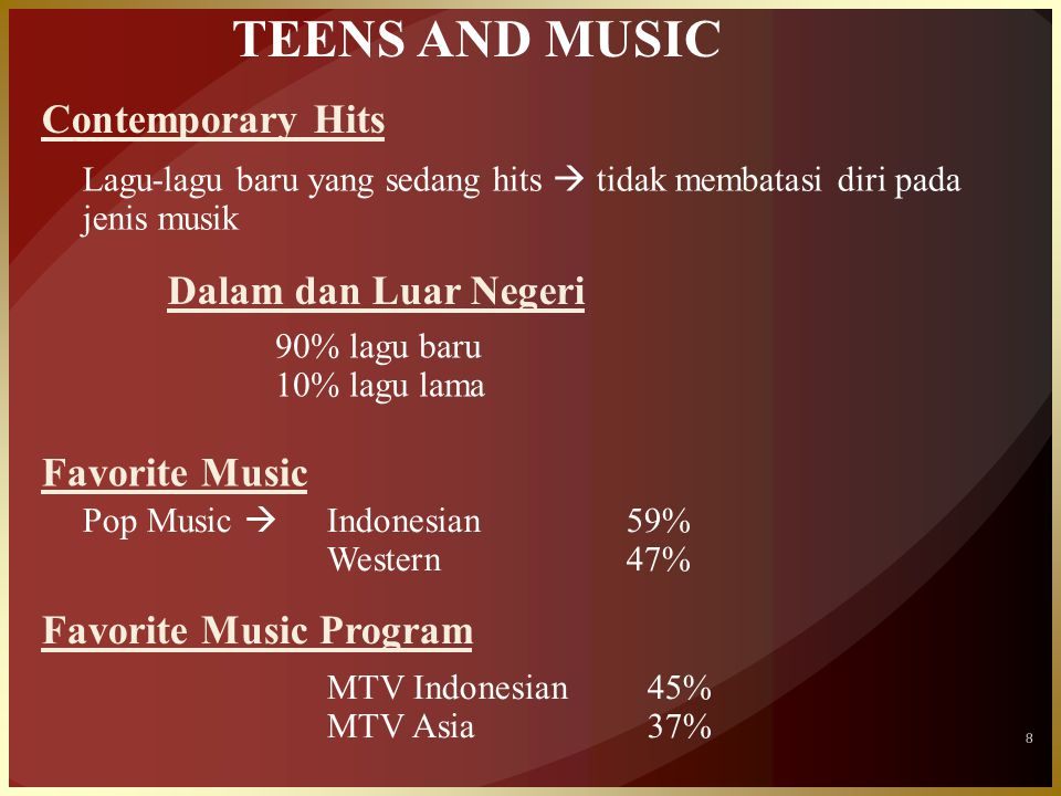 9 TEENS AND RADIO Radio : Cater to teen subculture Reflect :-Shallowness -Childishness -Dynamism -Trendy Place for Curhat DJ or Penyiar  -trend setter - friend -style of teen language Bahasa Gaul  -mixture of Indonesian and English Talk show  -great variety of topics -light topics Live, interactive