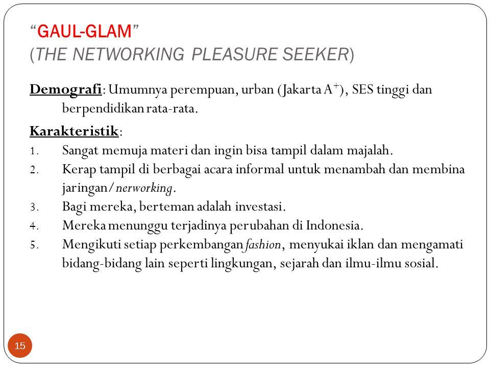 """15 """"GAUL-GLAM"""" (THE NETWORKING PLEASURE SEEKER) Demografi: Umumnya perempuan, urban (Jakarta A + ), SES tinggi dan berpendidikan rata-rata. Karakteris"""