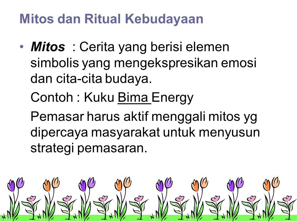 Mitos dan Ritual Kebudayaan •Mitos : Cerita yang berisi elemen simbolis yang mengekspresikan emosi dan cita-cita budaya.