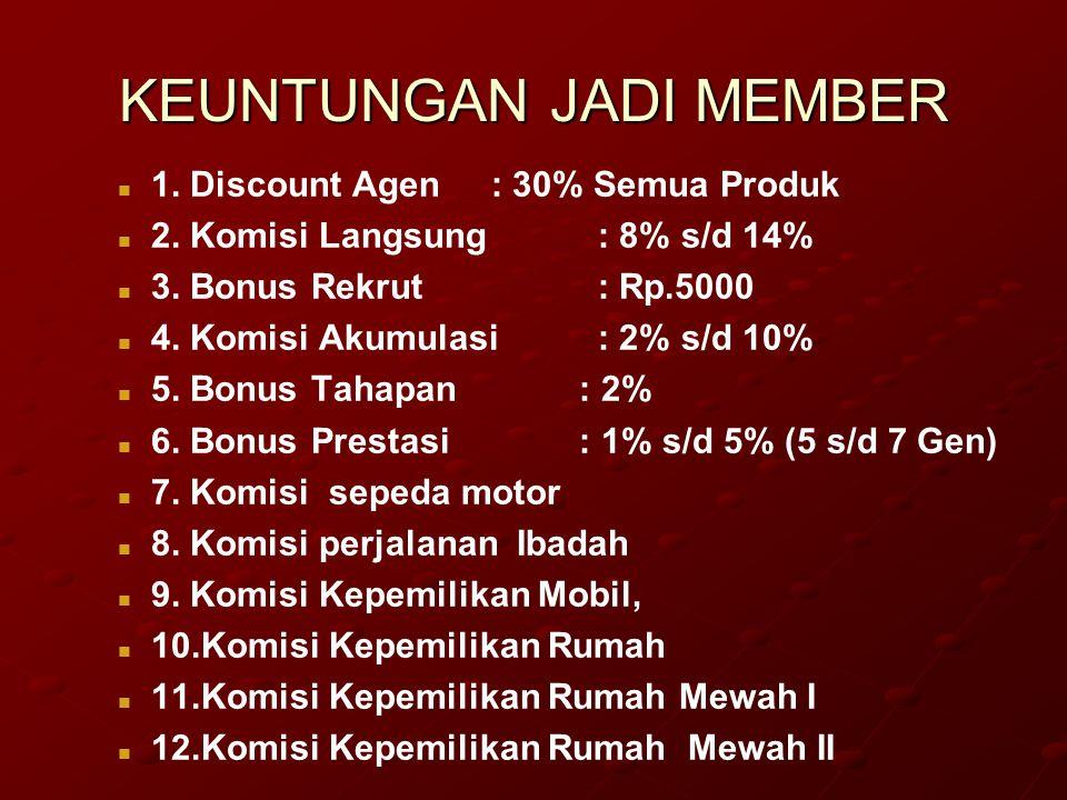 11.KKRM I untuk posisi karir Anda KDDA dengan ketentuan : Maks.36 bulan, DP : Rp.