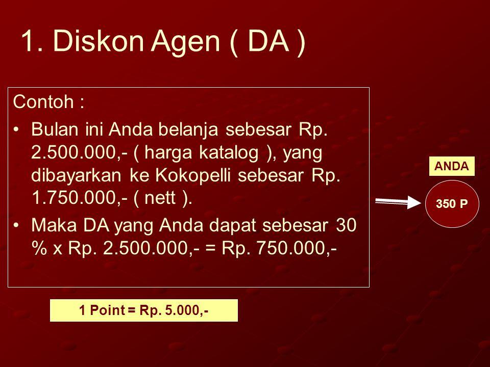 1. Diskon Agen ( DA ) Contoh : •Bulan ini Anda belanja sebesar Rp. 2.500.000,- ( harga katalog ), yang dibayarkan ke Kokopelli sebesar Rp. 1.750.000,-