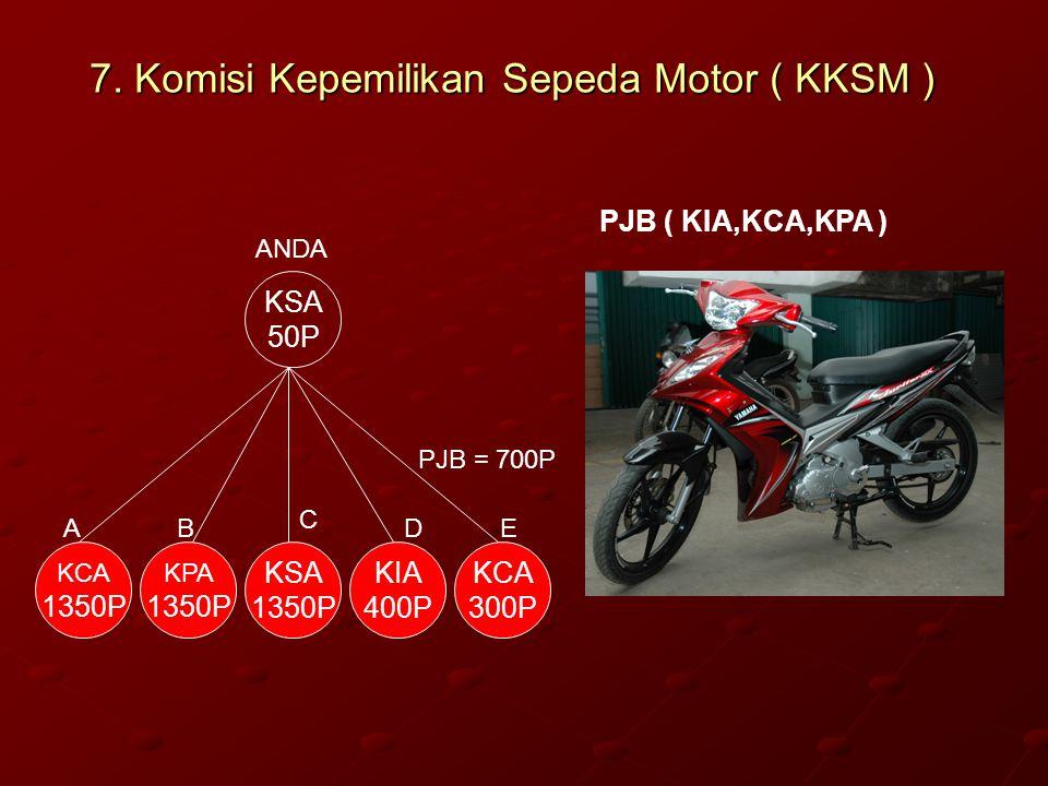 7. Komisi Kepemilikan Sepeda Motor ( KKSM ) KPA 1350P KCA 1350P KCA 300P KIA 400P KSA 1350P KSA 50P ANDA AB C DE PJB = 700P PJB ( KIA,KCA,KPA )