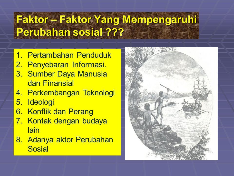 Faktor – Faktor Yang Mempengaruhi Perubahan sosial ??? 1.Pertambahan Penduduk 2.Penyebaran Informasi. 3.Sumber Daya Manusia dan Finansial 4.Perkembang