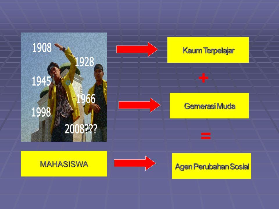 MAHASISWA + =