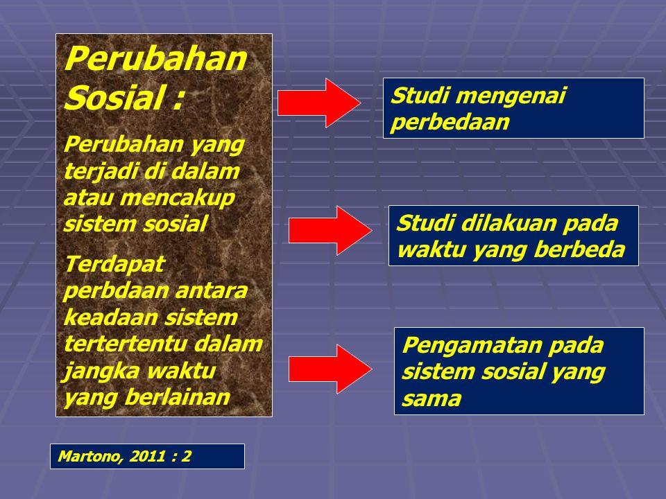 Perubahan Sosial : Perubahan yang terjadi di dalam atau mencakup sistem sosial Terdapat perbdaan antara keadaan sistem tertertentu dalam jangka waktu