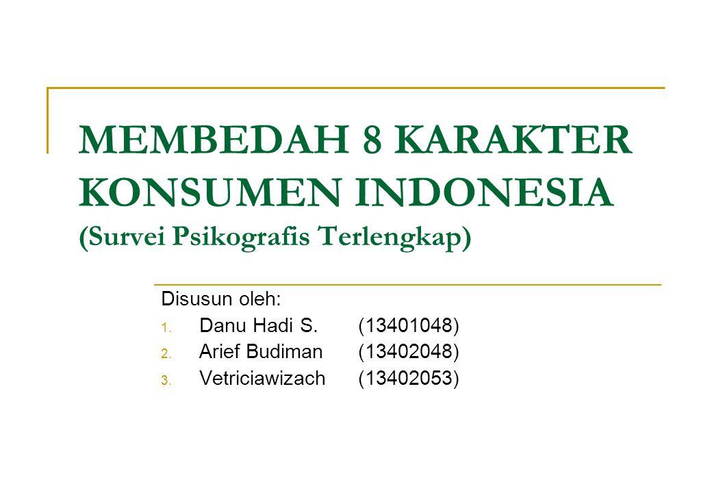 MEMBEDAH 8 KARAKTER KONSUMEN INDONESIA (Survei Psikografis Terlengkap) Disusun oleh: 1. Danu Hadi S.(13401048) 2. Arief Budiman(13402048) 3. Vetriciaw