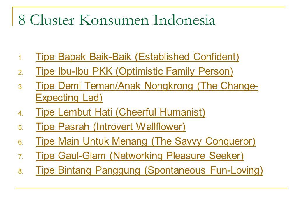 8 Cluster Konsumen Indonesia 1. Tipe Bapak Baik-Baik (Established Confident) Tipe Bapak Baik-Baik (Established Confident) 2. Tipe Ibu-Ibu PKK (Optimis