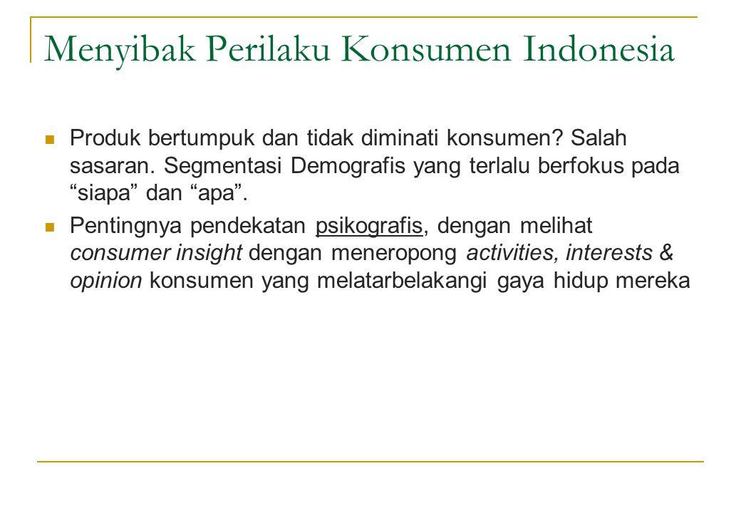 """Menyibak Perilaku Konsumen Indonesia  Produk bertumpuk dan tidak diminati konsumen? Salah sasaran. Segmentasi Demografis yang terlalu berfokus pada """""""