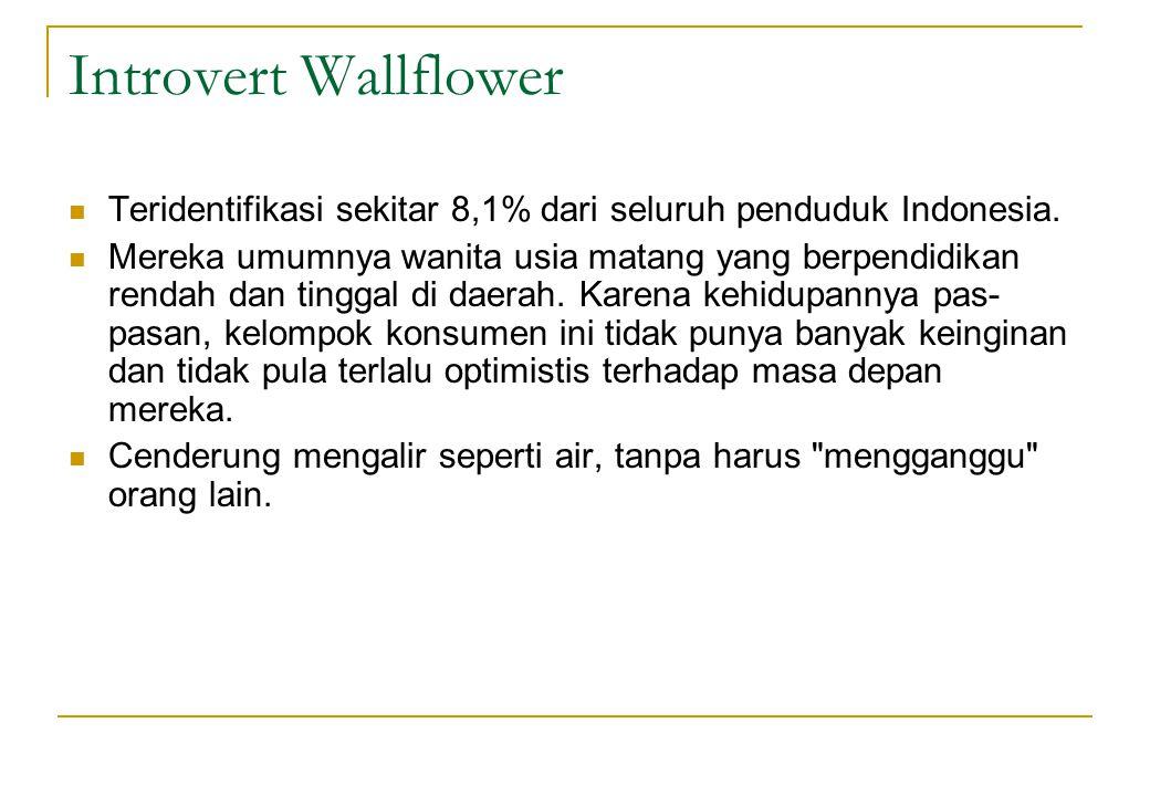 Introvert Wallflower  Teridentifikasi sekitar 8,1% dari seluruh penduduk Indonesia.  Mereka umumnya wanita usia matang yang berpendidikan rendah dan
